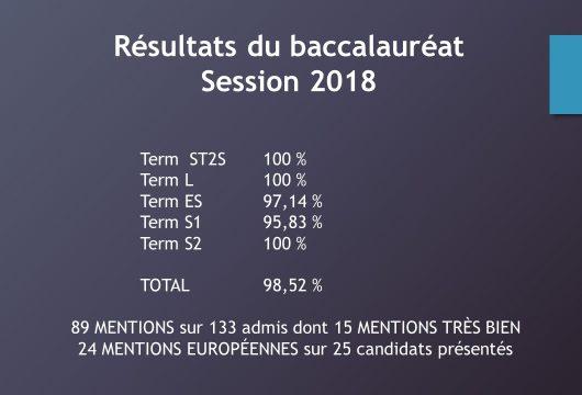 Résultats Baccalauréat session 2018