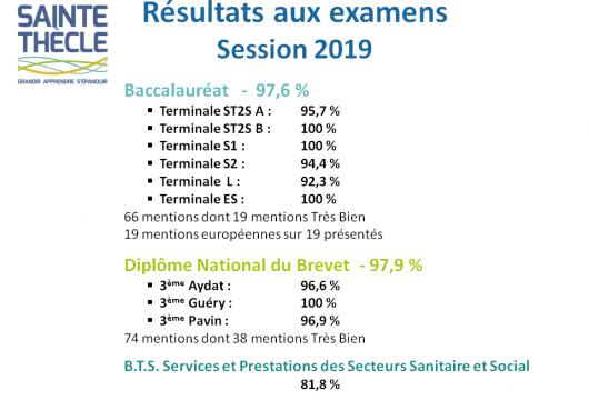 Résultats aux examens session 2019