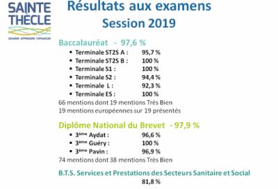 Diplômes 2019 Sainte Thècle