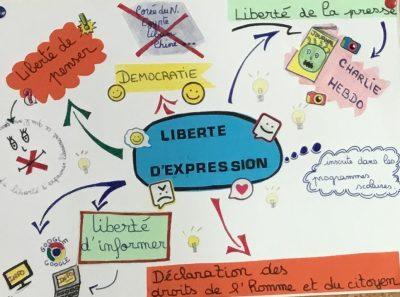 Exposition Liberté d'expression 5ème Murol Sainte-Thècle